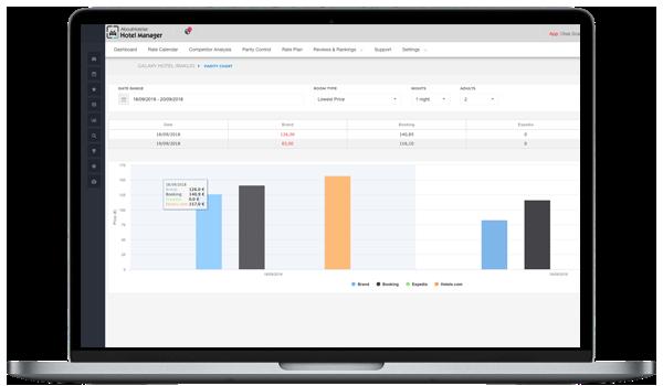 Hotel Revenue Management Solutions   OTA Scanner