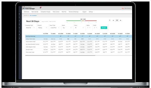 market watch - OTA Scanner